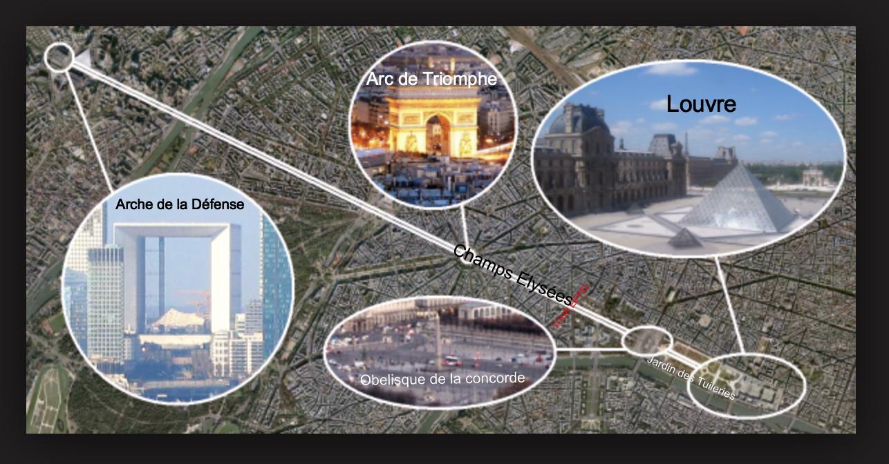 Les Français disent que c'est la plus belle avenue du monde. En tous cas, c'est une belle perspective!